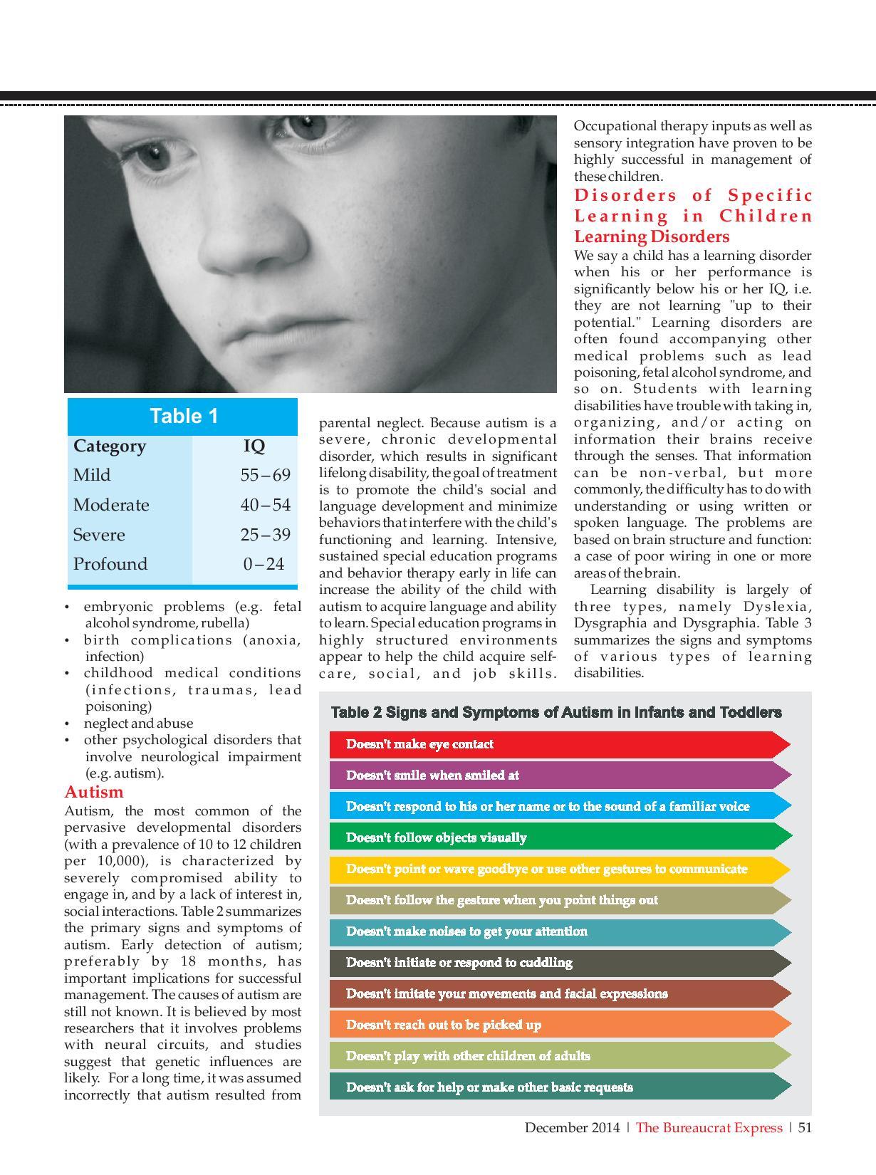 World Brain Center Dr Neelesh Tiwari.JPG466682688_December-20World Brain Center Dr Neelesh Tiwari.JPG4-page-002